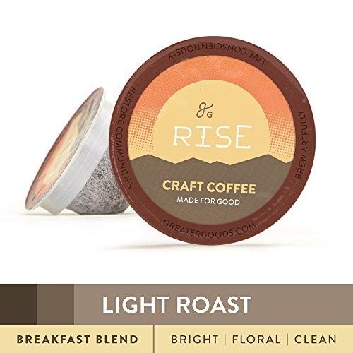 caffeine coffee cup - 8