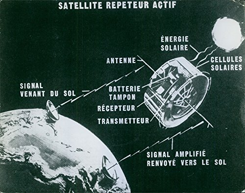 - Vintage photo of 1962 An illustration of the transmission system from satellite to antenna.