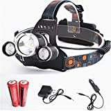 Headlamp,HQZH Super Bright LED Work Headlight,4 switch modes 18650 Rechargeable Waterproof Flashlight with Zoomable Work Light,Best Head Lights for Camping Running Hiking