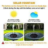 Viugreum 3.0w Solar Fountain Pump, Led Warm