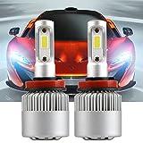 #5: H11 LED Headlight Bulbs, LinkStyle 2PCS Headlight Bulbs Conversion Kit H11 H8 H9 Waterproof 36W 6500K 8000Lumens Super Bright Cool White COB Chips Fog Light Cree Bulb High Low Beam