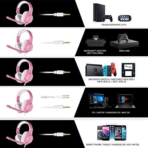 SADES Stereo Gaming Headset -Spirits- Headphones with Noise-Reduction Microphone & Control-Remote for PC Computers Laptop PS4 New Xbox One Cellphones Tablets - Pink