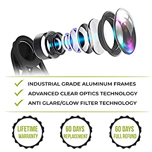 Lens Kit Pro - Universal Set for iPhone, Samsung, Tablets - 2X Zoom Telephoto, 198° Fisheye, 0.63X Super Wide Angle, 15X Macro & Kaleidoscope CPL Filter for Cell Phones