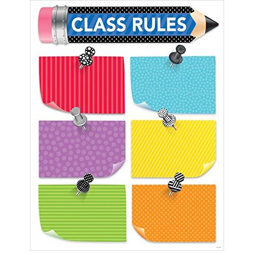 UPC 030554028489, Creative Teaching Press Wall Chart Bold & Bright Class Rules (2848)