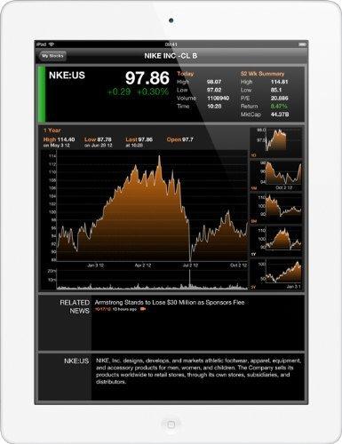 Apple MD515LL Generation Certified Refurbished