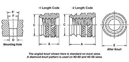 Types IUB Unified Pem Tapered IUB-032-1 IUC thru threaded inserts