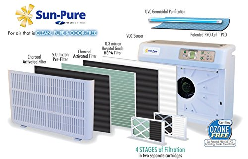 AUTHENTIC Ultra-Sun Sun-Pure SP-20 & SP-20C, TRIO-1000 & TRIO-1000P 5 Stage Air Purifier Filter Replacement with (2) Ultraviolet Lights Part 1RK006