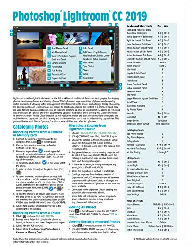 Adobe Photoshop Lightroom CC 2019 Introduction Quick Reference Guide (Cheat Sheet of Instructions, Tips & Shortcuts - Laminated) (Best Selling Graphics Card 2019)