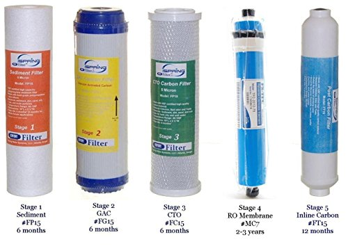 iSpring 5-Stage 75GPD Reverse Osmosis 2-Year Supply Filter Pack #F15-75, Fits RCC7 RCC7P RCW7, white, 15 Piece (75 Filtration)