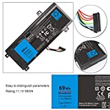 Shareway 6-Cell Replacemnet Laptop Battery for Dell Alienware 14 A14 M14X R3 R4 14D-1528 ALW14D-5728 ALW14D-5528 G05YJ 0G05YJ [11.1V