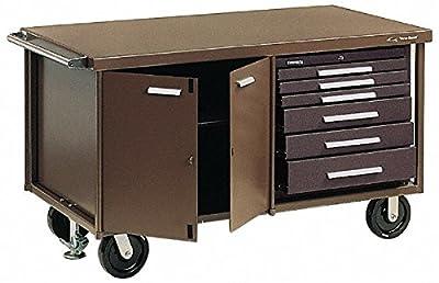 Kennedy Manufacturing 6006B Tubular Steel Side-Carry Handles, Tan Brown Wrinkle