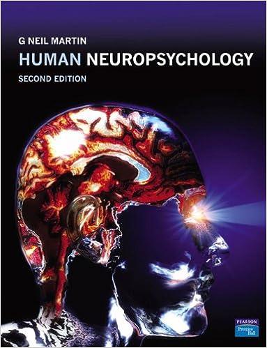 Human neuropsychology 2nd edition 9780131974524 medicine human neuropsychology 2nd edition 2nd edition fandeluxe Gallery