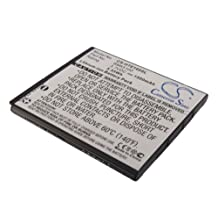 vintrons Replacement Battery For HTC Desire 320, (1500mAh / 5.55Wh),