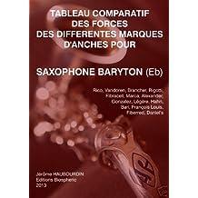 Tableau comparatif des forces des différentes marques d'anches pour Saxophone Baryton (Eb) (French Edition)
