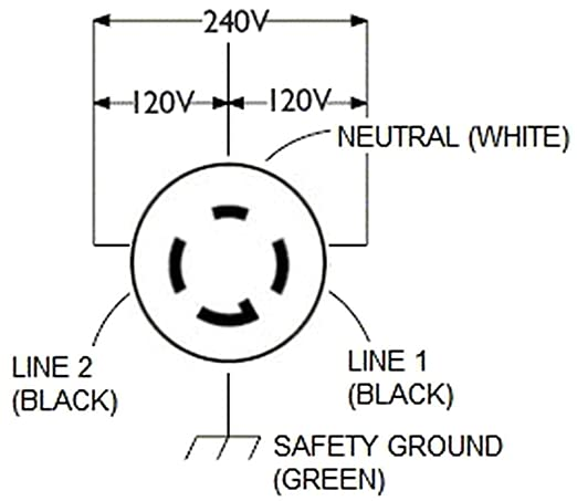 511%2BYJH8yiL._SX522_ journeyman pro 2715, nema l14 30 flanged inlet generator plug, 30a 30 amp 125 volt plug wiring diagram at mr168.co