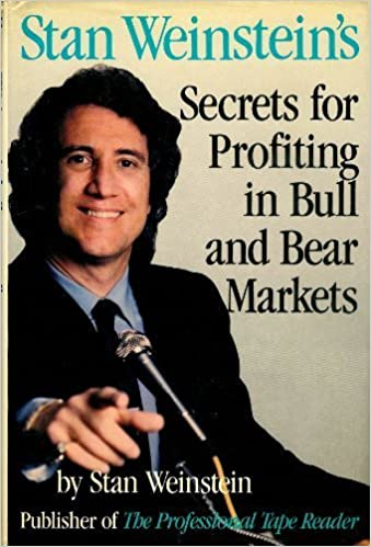 Kết quả hình ảnh cho Secret for Profiting in Bull and Bear Market""
