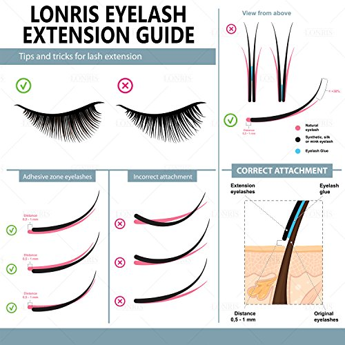 The Resi Guide To Getting The Perfect House Extension: MAXIMUM SENSITIVE Eyelash Extension Lonris Glue 5 Ml