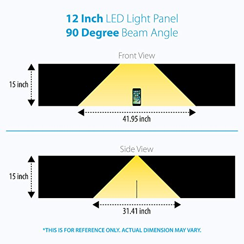 Lightkiwi L4404 Dimmable LED Under Cabinet Lighting 12 Panel Kit, 12 Inches Each, Cool White (6000K), 36 Watt, 24VDC, Dimmer Switch & All Accessories Included, Low Profile,Aluminum Body, UL Listed