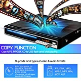 Gueray DVD Player, All Region Free DVD CD