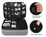 MoKo Electronics Organizer Bag, [Double