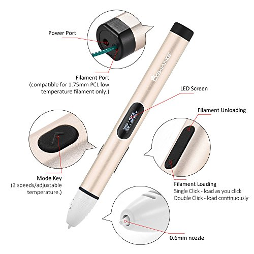 Aibecy Dewang DW-X4-2.0 Intelligent 3D Printing Pen with LCD Screen Kid Birthday Christmas Gift by Aibecy (Image #2)