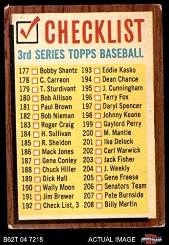 1962 Topps # 192 xCOM Checklist 3 (Baseball Card) (No Comma, says #192 Check List 3 ) Dean's Cards 2 - GOOD