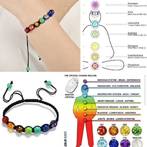 Malltop 7 Color Beads Hand String Bracelet Lava Stones Reiki Chakra Prayer Healing Balance Yoga Bangle (Style B)