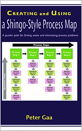 Creating and Using a Shingo style Process Map: A quicker path for finding on buying organization chart, buying process stages, buying process model, buying process service, strategy map, buying process chart, customer experience map, customer buying map, customer segmentation map,