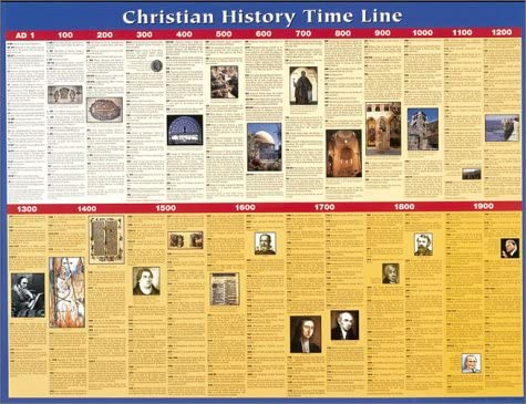 Amazon com: Christian History Time Line: Shows 2000 Years of