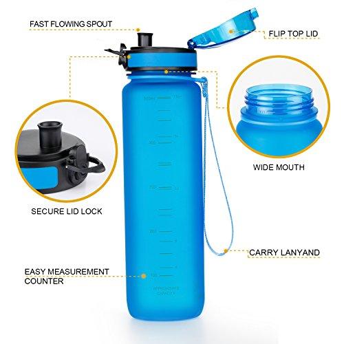 b358132152 Uzspace Sports Water Bottle 350ml-500ml-650ml-1l Eco Friendly & BPA ...
