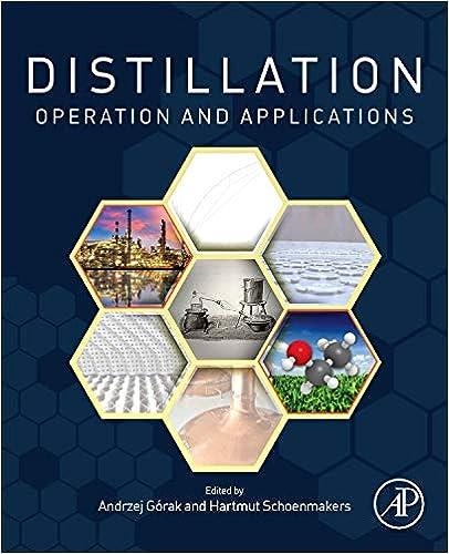 Amazon Com Distillation Operation And Applications Handbooks In Separation Science 9780123868763 Gorak Andrzej Schoenmakers Hartmut Books