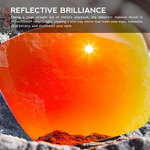 Revant Lenses for Oakley Minute 1.0 Polarized Fire Red