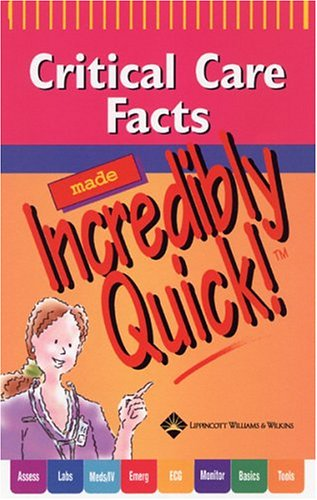 Critical Care Facts Made Incredibly Quick pdf epub