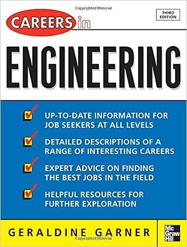Careers in engineering professional career series geraldine careers in engineering professional career series 3rd edition fandeluxe Gallery