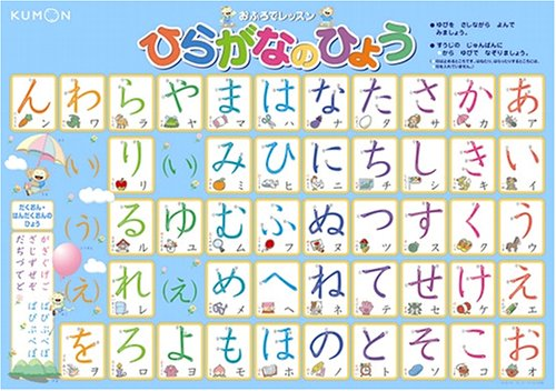 Bath Lesson Hiragana Table