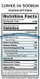GoodSalt: The Better Salt, Tasty Low Sodium Iodized