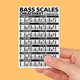 Bass Scales Cheatsheet Laminated and Double Sided Pocket Reference 4″x6″ • Best Music Stuff