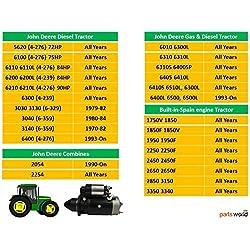 Starter Motor JOHN DEERE Farm/Industrial/Utility/C
