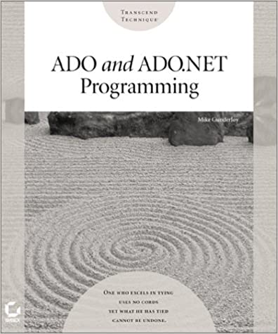[\ TOP /] ADO And ADO.NET Programming. Research Egleyda Abogado Sandy Autorile anything Origin small