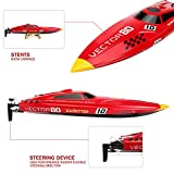 FunTech 2.4GHz PNP High Speed 70KM/H+ Electric RC Boat Remote Control Boat [Red] - Freshwater - Pools Bathtubs Lakes