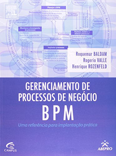 Gerenciamento de Processos de Negócio BPM. Uma Referência Para Implantação Prática