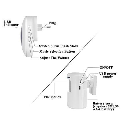 amazon com wireless home security driveway alarm kamlif entry rh amazon com