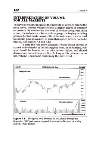 John Murphy Technical Analysis Book Pdf