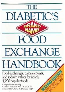 Fat loss detox symptoms
