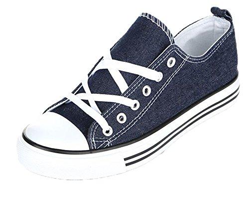 Shop Mooie Meisjes Damessneakers Casual Canvas Schoenen Effen Kleuren Lage Top Lace Up Platte Mode Denim
