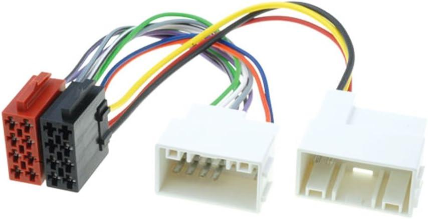 Systafex Radio de coche radio adaptador conector adaptador conector para Picanto a partir de 2011/Sorento a partir de 2010/Sportage a partir de ...
