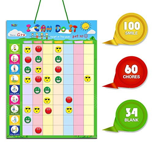 100 chart stickers - 4