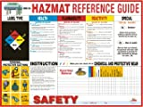 Product review for National Marker Corp. PST008 Hazmat Reference Guide Poster