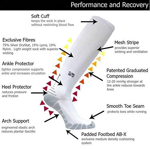 899b49e8f Vitalsox Italian Premium Patented Graduated Compression Silver Drystat  Running Socks(1Pair-Compression)