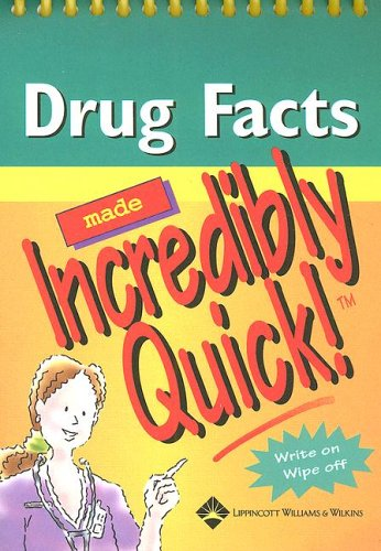 Drug Facts Made Incredibly Quick!